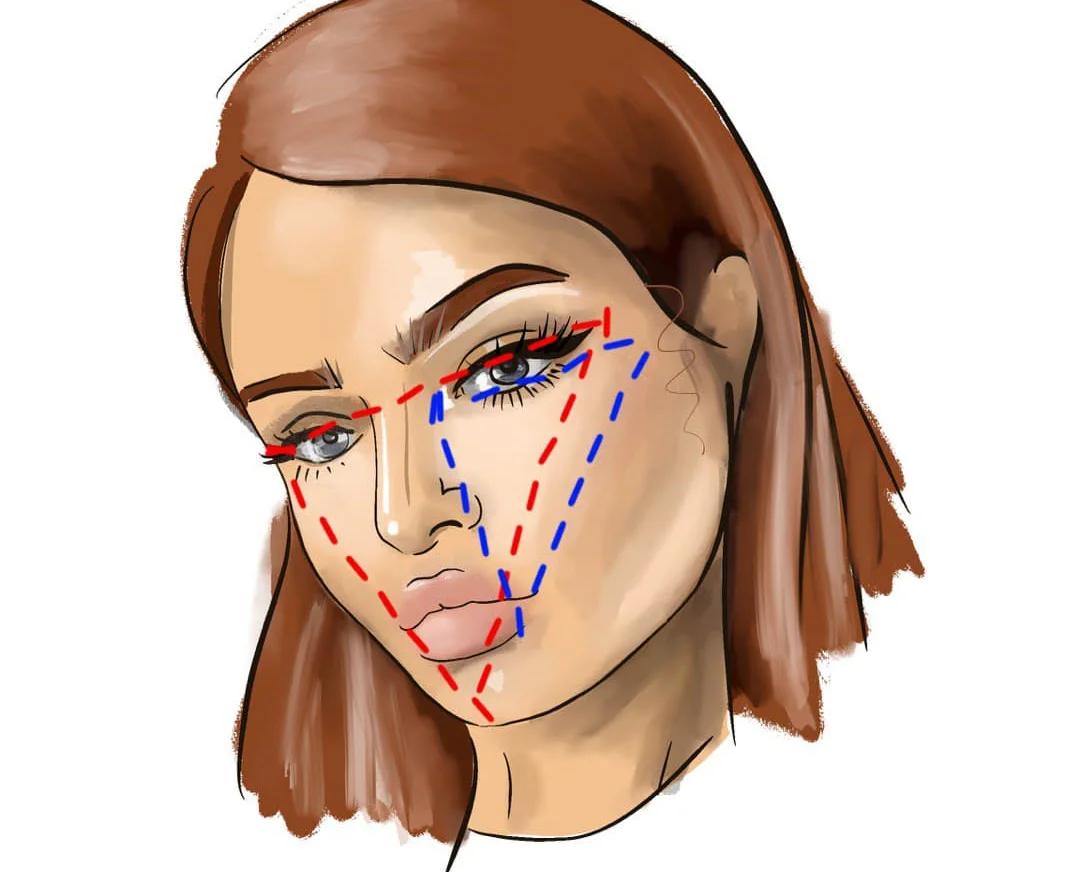 Красный треугольник молодости. Синим голливудский треугольник в макияже.