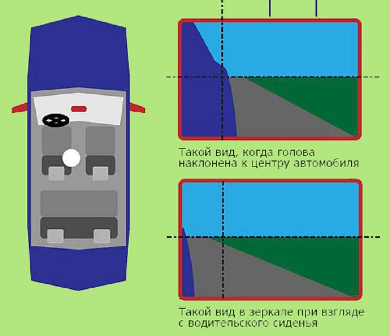 Благодаря ЭТИМ советам отрегулировал зеркала своего автомобиля быстро и правильно!
